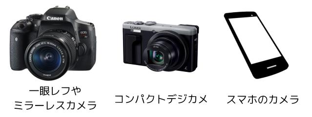 海外旅行へもっていくカメラの種類