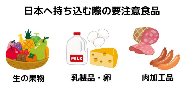 日本に持ち込めない食品